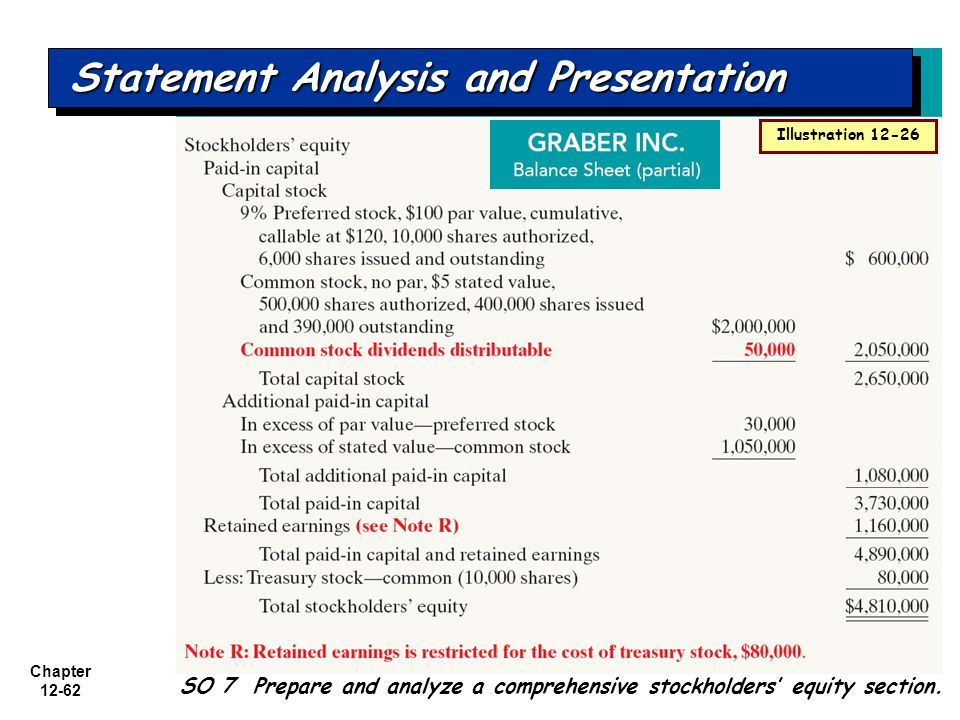 Statement Analysis and Presentation