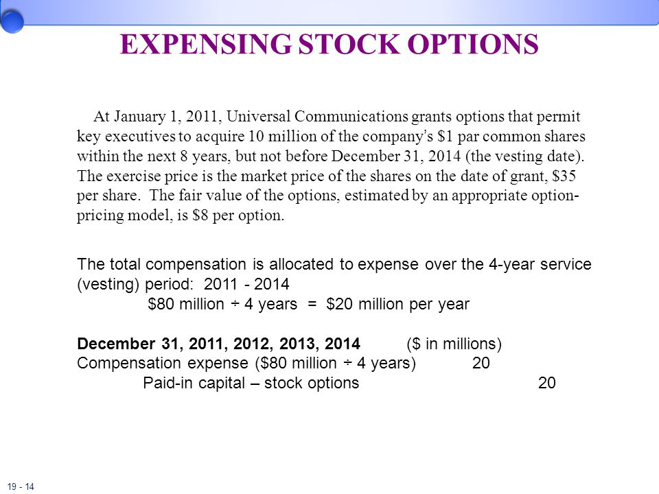 123r stock options