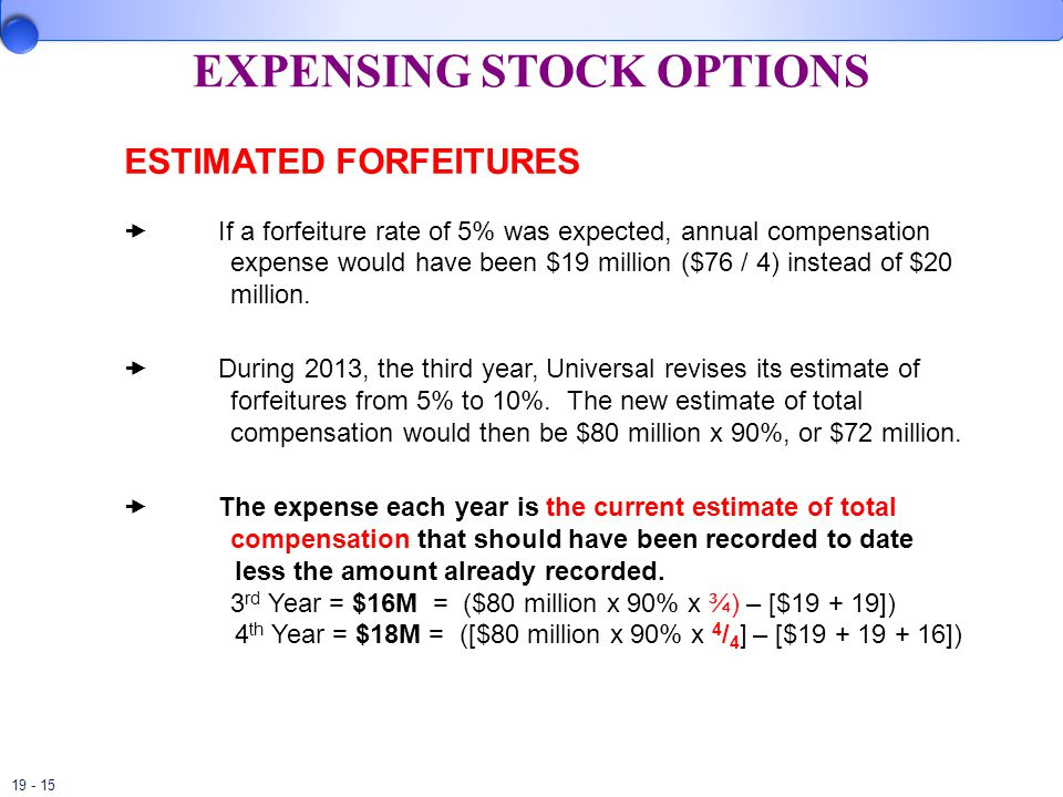 EXPENSING STOCK OPTIONS