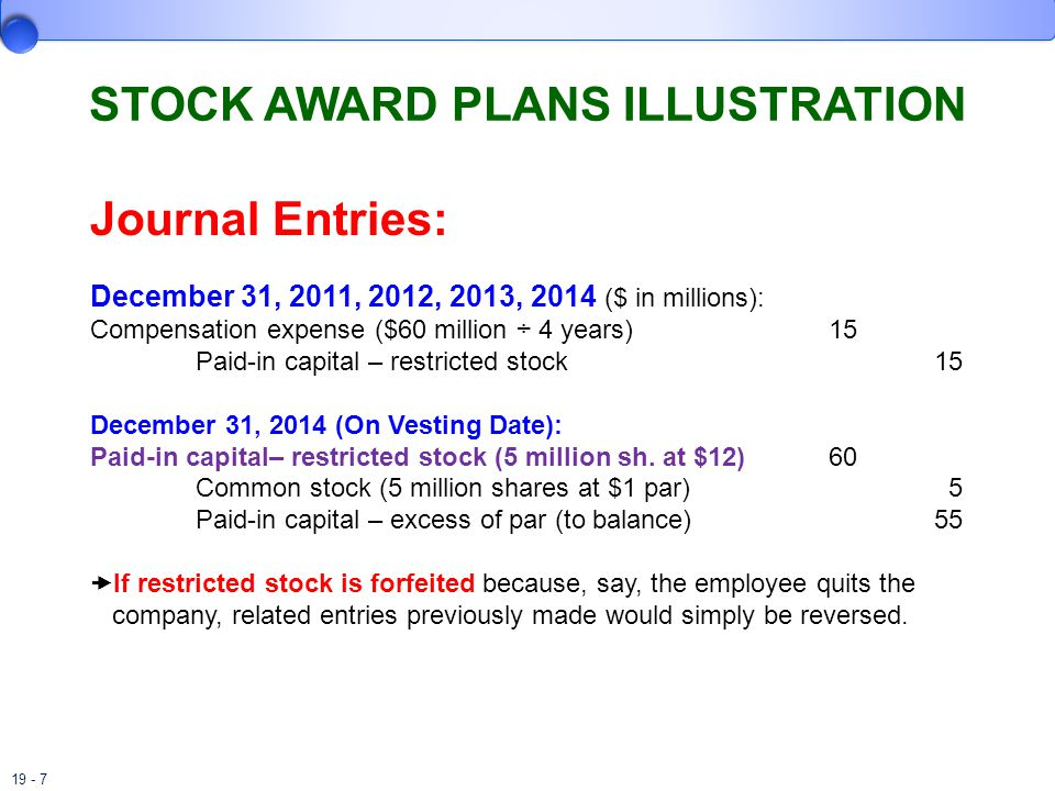 Forfeited stock options journal entries