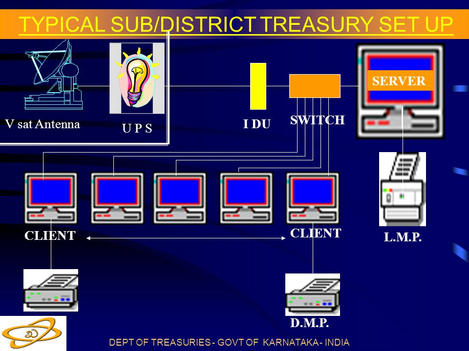 TYPICAL SUB/DISTRICT TREASURY SET UP
