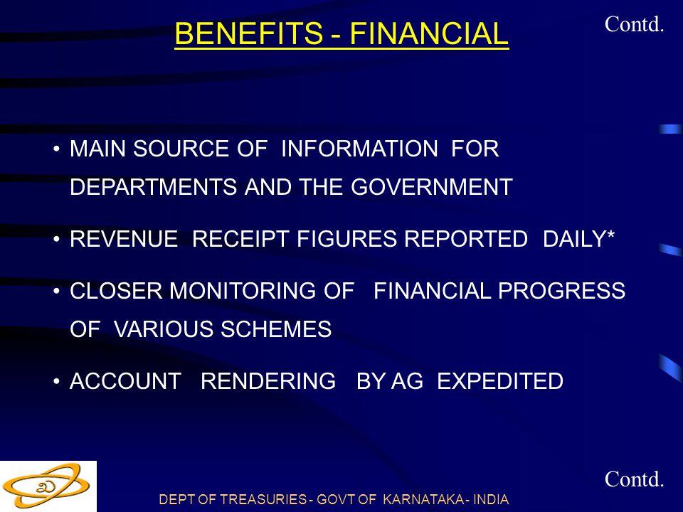 BENEFITS - FINANCIAL Contd.