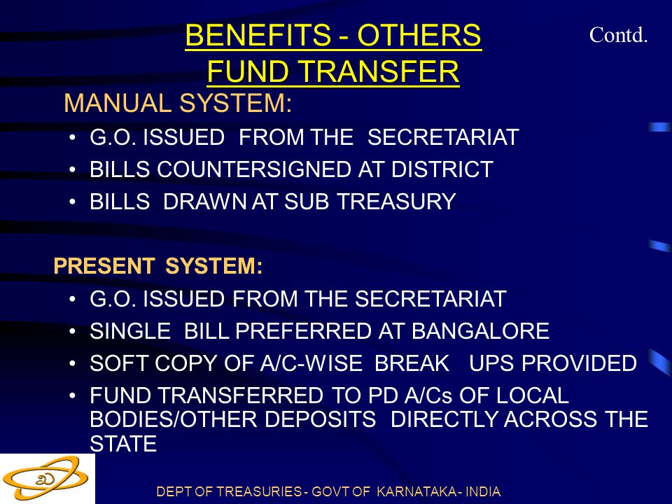 BENEFITS - OTHERS FUND TRANSFER MANUAL SYSTEM: Contd.