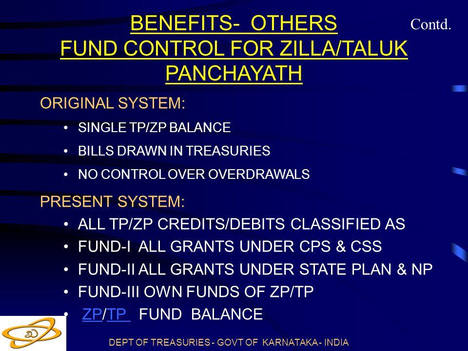 FUND CONTROL FOR ZILLA/TALUK PANCHAYATH