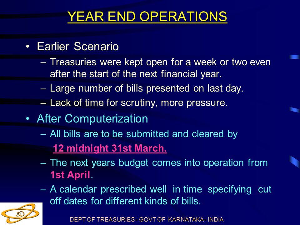 YEAR END OPERATIONS Earlier Scenario After Computerization