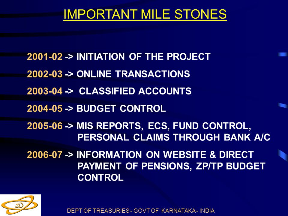 IMPORTANT MILE STONES 2001-02 -> INITIATION OF THE PROJECT