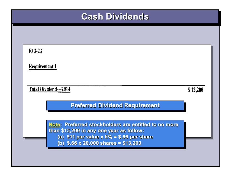 Preferred Dividend Requirement