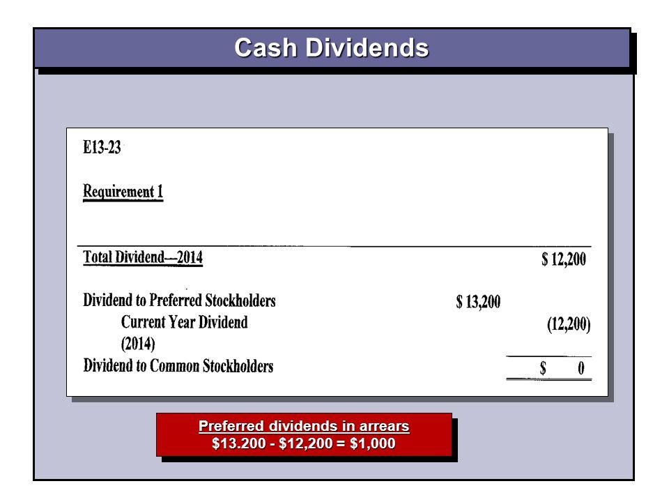 Preferred dividends in arrears $13.200 - $12,200 = $1,000