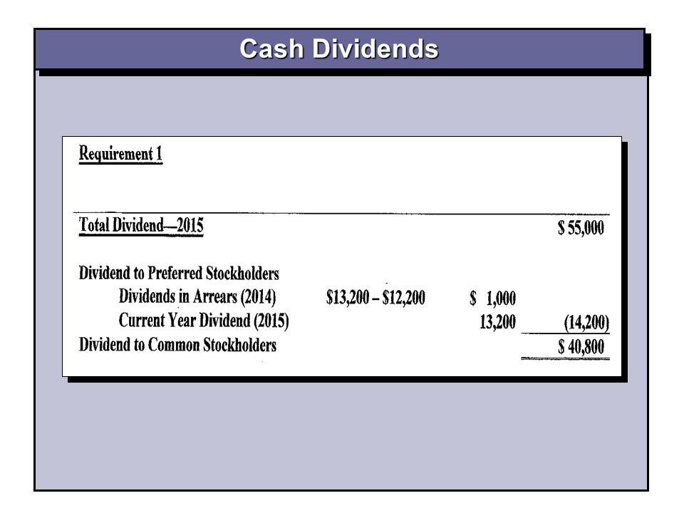 Cash Dividends