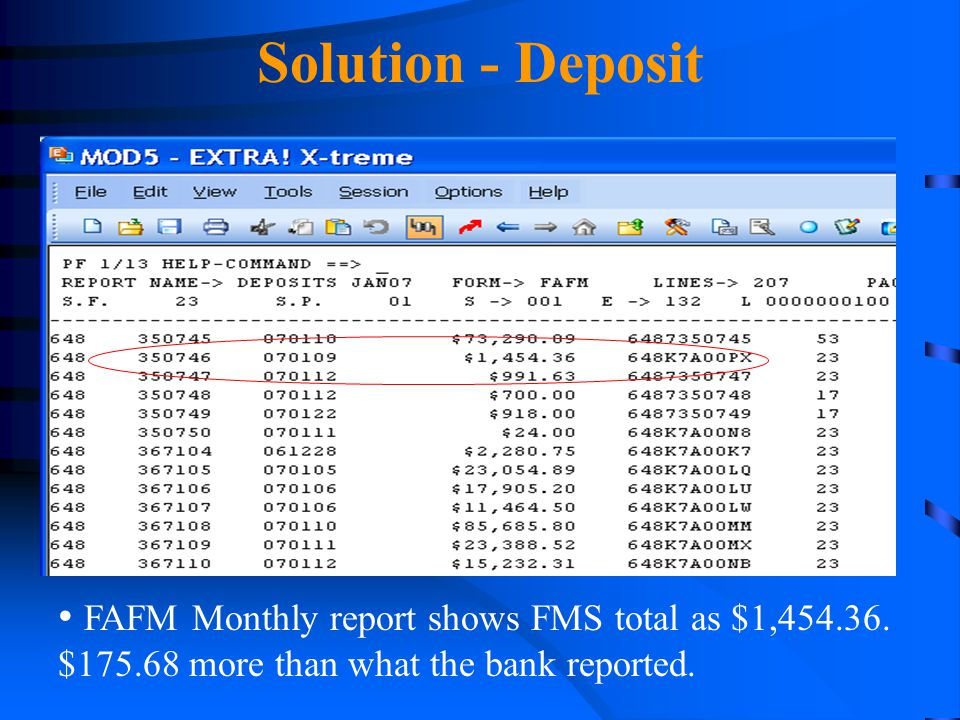 Solution - Deposit FAFM Monthly report shows FMS total as $1,454.36.