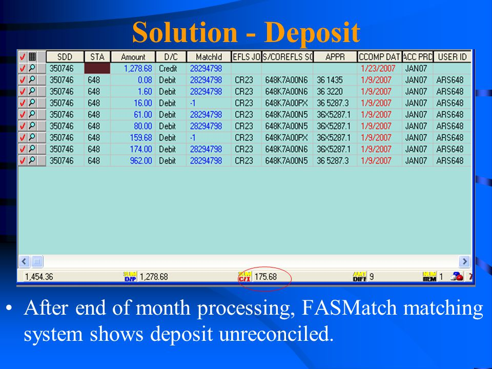 Solution - Deposit After end of month processing, FASMatch matching system shows deposit unreconciled.