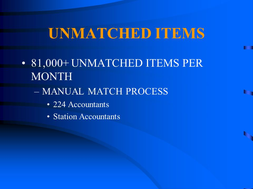 UNMATCHED ITEMS 81,000+ UNMATCHED ITEMS PER MONTH MANUAL MATCH PROCESS