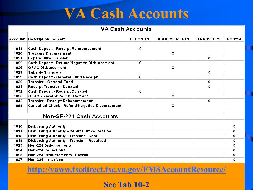 VA Cash Accounts http://vaww.fscdirect.fsc.va.gov/FMSAccountResource/