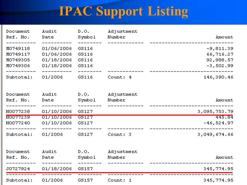 4/14/2017 IPAC Support Listing.