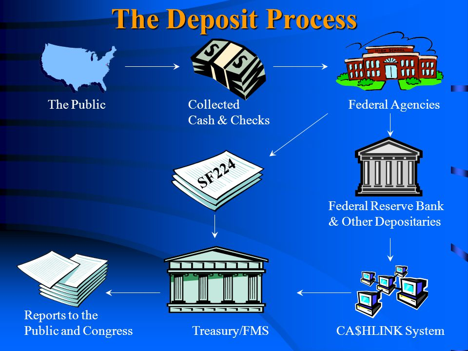 The Deposit Process SF224 Federal Agencies Collected Cash & Checks