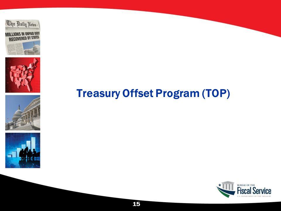 Treasury Offset Program (TOP)