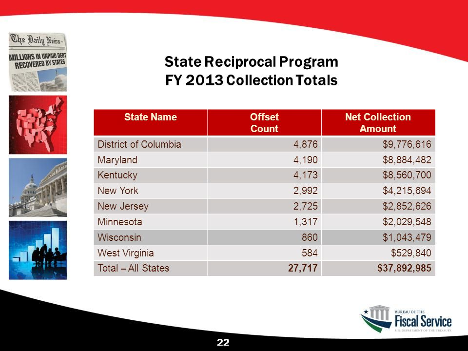 State Reciprocal Program FY 2013 Collection Totals