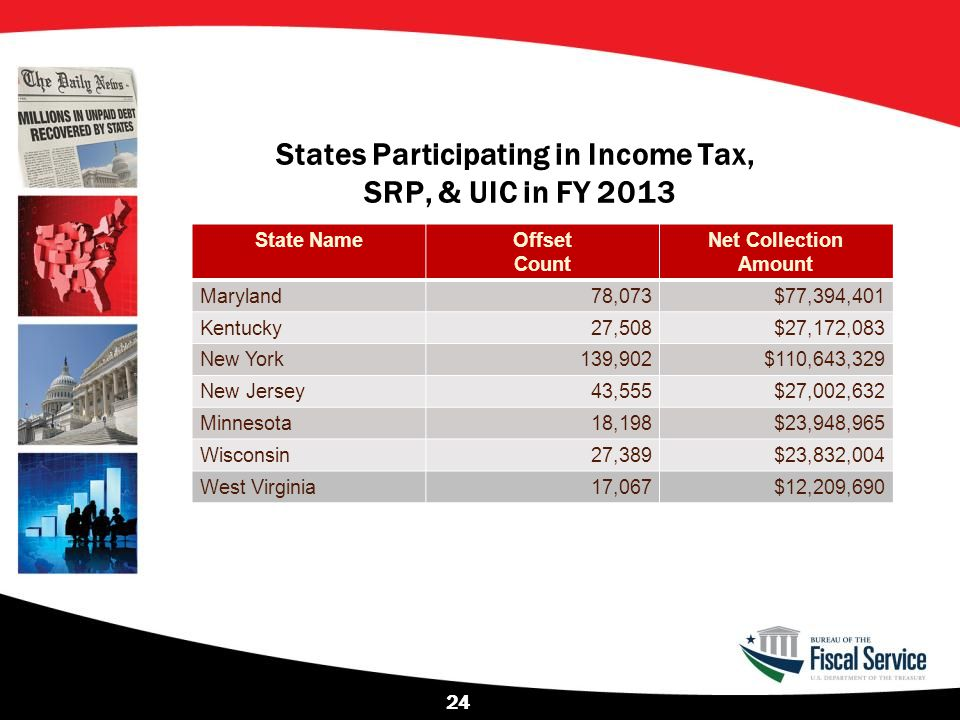 States Participating in Income Tax, SRP, & UIC in FY 2013