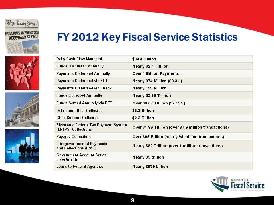 FY 2012 Key Fiscal Service Statistics