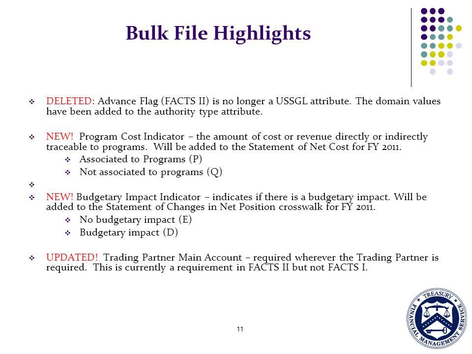 Bulk File Highlights