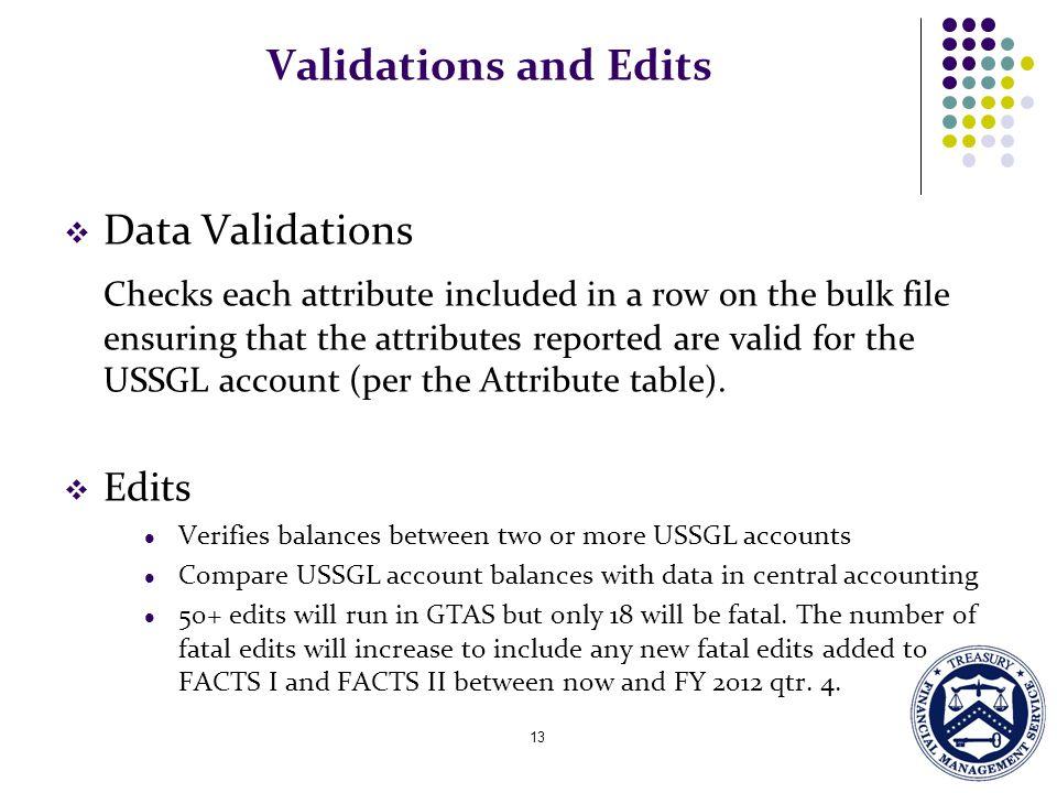 Validations and Edits Data Validations