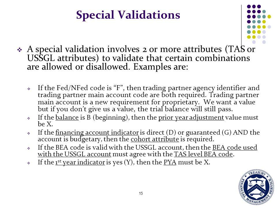 Special Validations