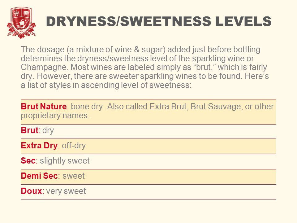 DRYNESS/SWEETNESS LEVELS