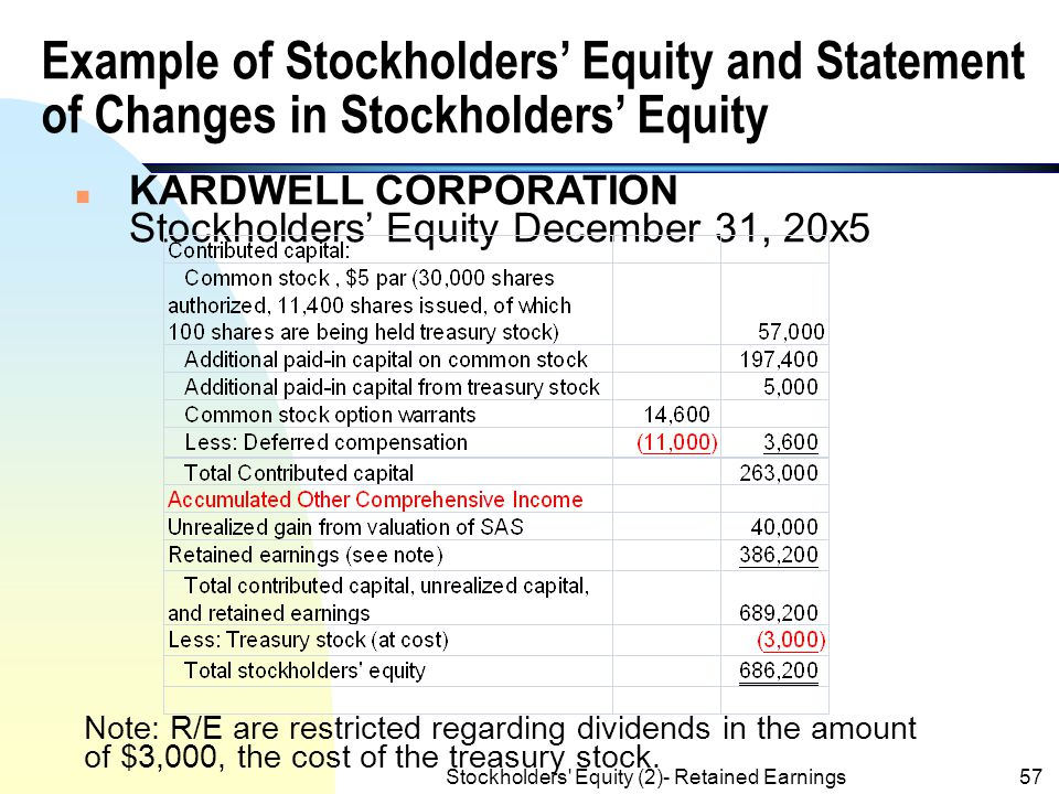 Stockholders Equity (2)- Retained Earnings