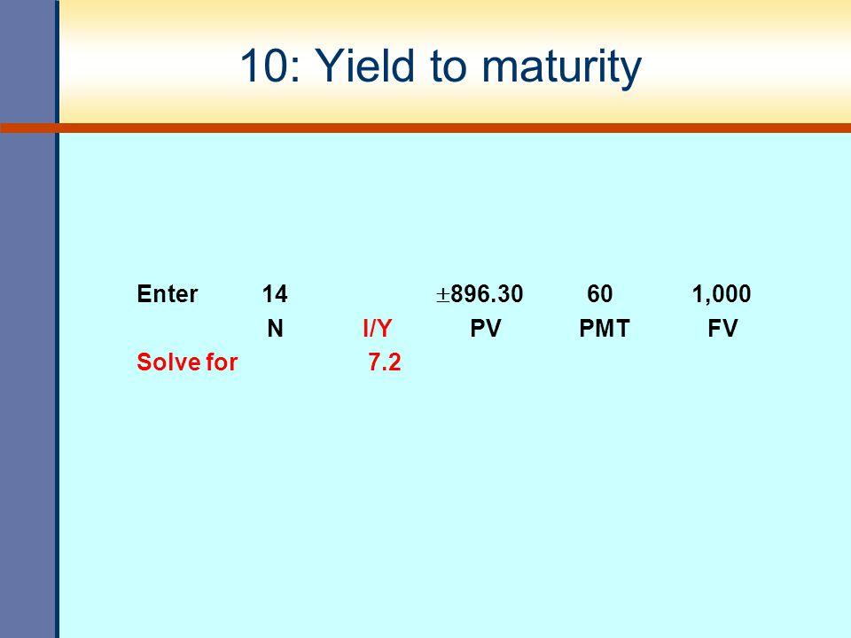 10: Yield to maturity Enter 14 896.30 60 1,000 N I/Y PV PMT FV