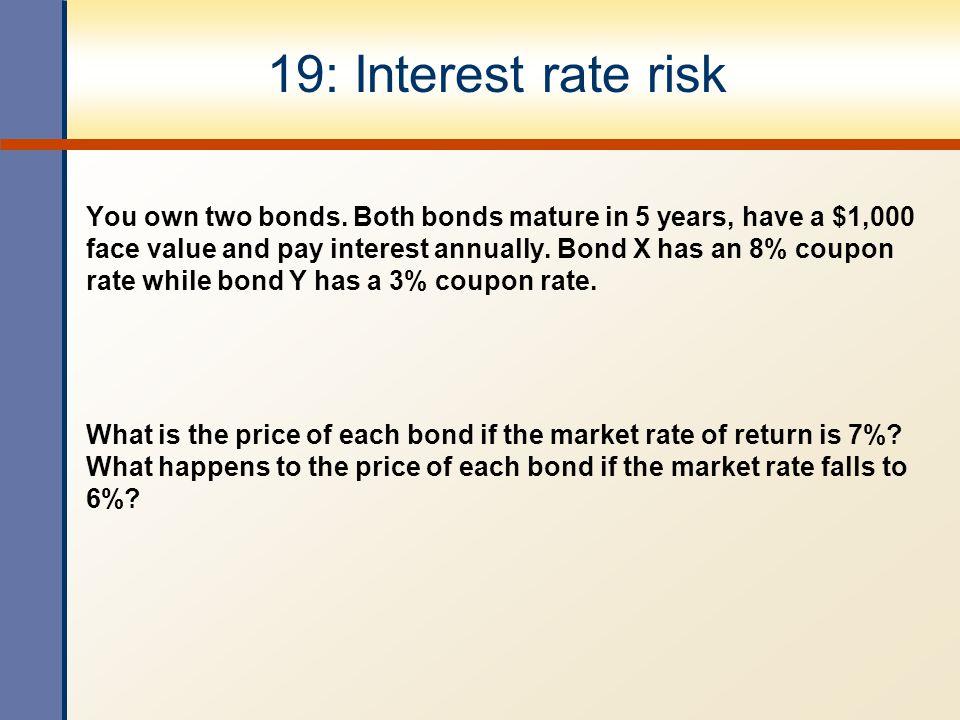 19: Interest rate risk