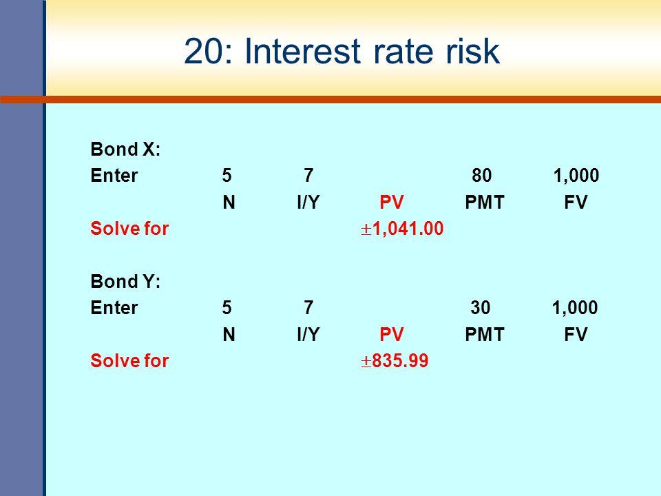 20: Interest rate risk Bond X: Enter 5 7 80 1,000 N I/Y PV PMT FV
