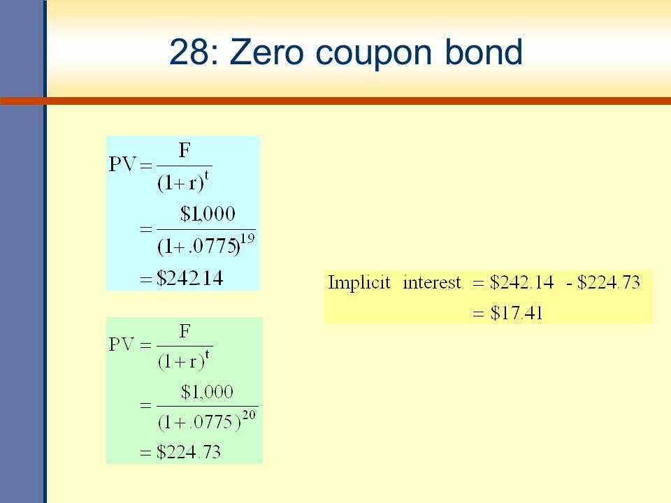 28: Zero coupon bond