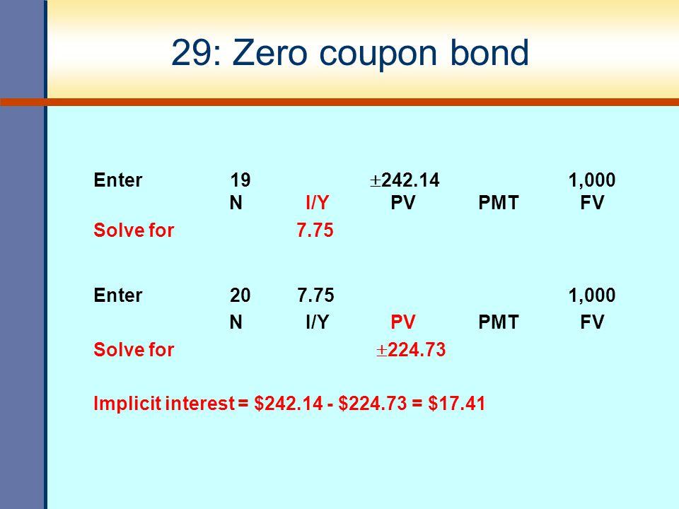 29: Zero coupon bond Enter 19 242.14 1,000 N I/Y PV PMT FV