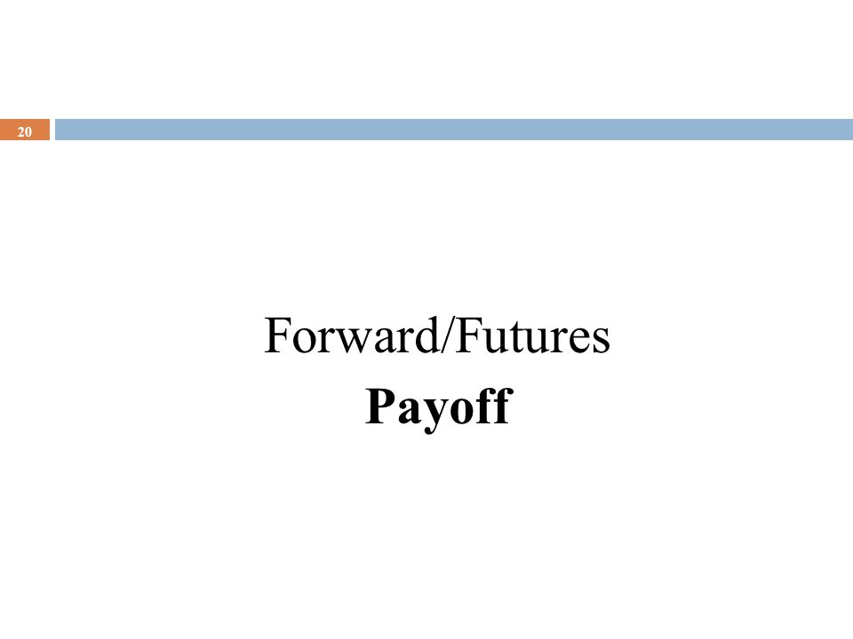 Forward/Futures Payoff