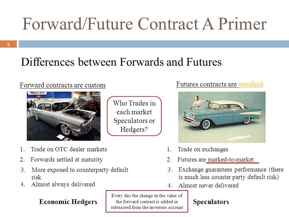 Forward/Future Contract A Primer