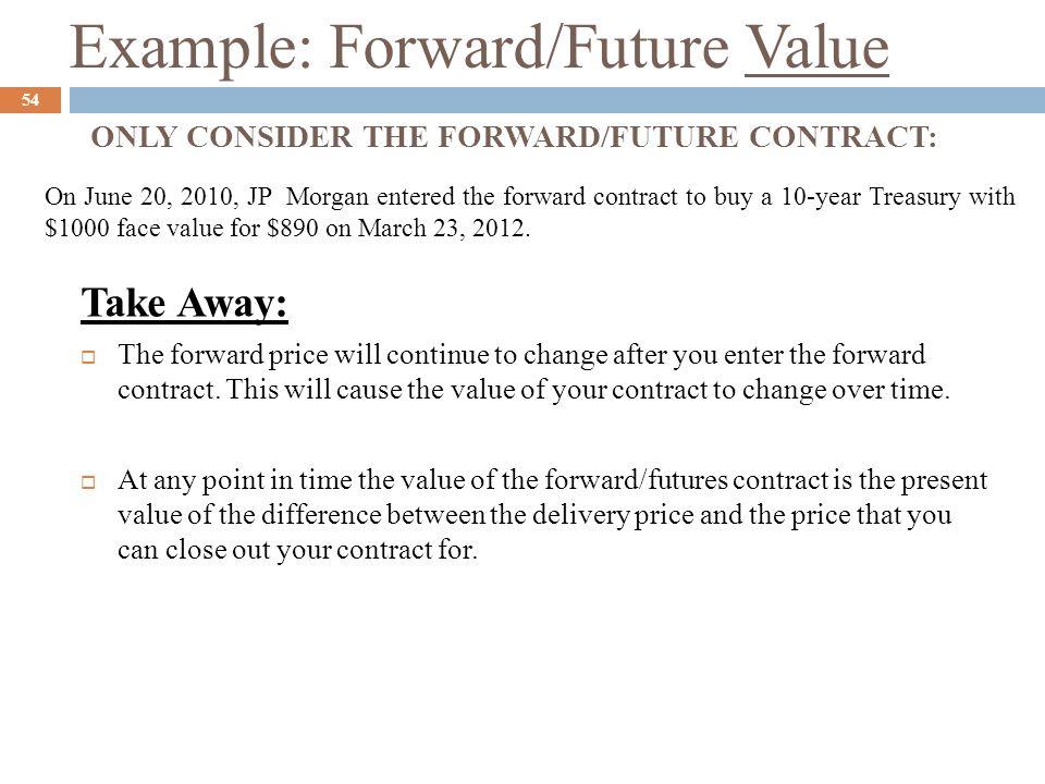 Example: Forward/Future Value