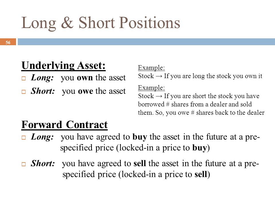 Long & Short Positions Underlying Asset: Forward Contract