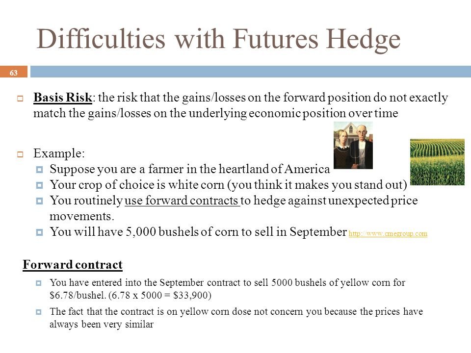 Difficulties with Futures Hedge