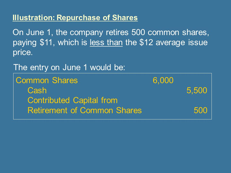The entry on June 1 would be: Common Shares 6,000 Cash 5,500