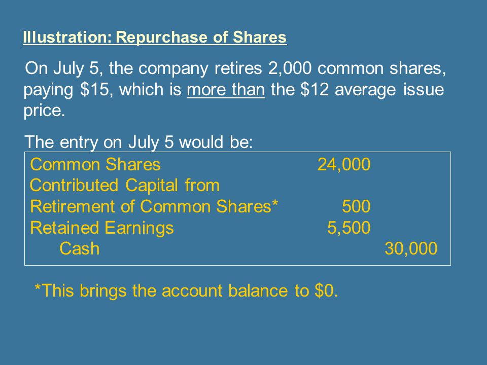 The entry on July 5 would be: Common Shares 24,000