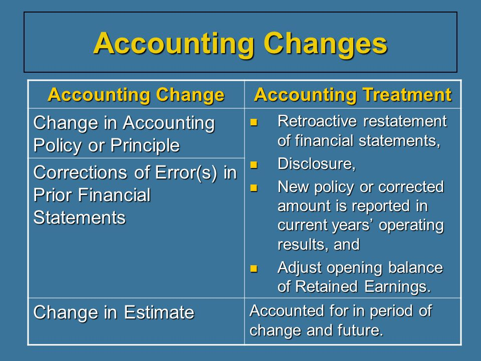 Accounting Changes Accounting Change Accounting Treatment