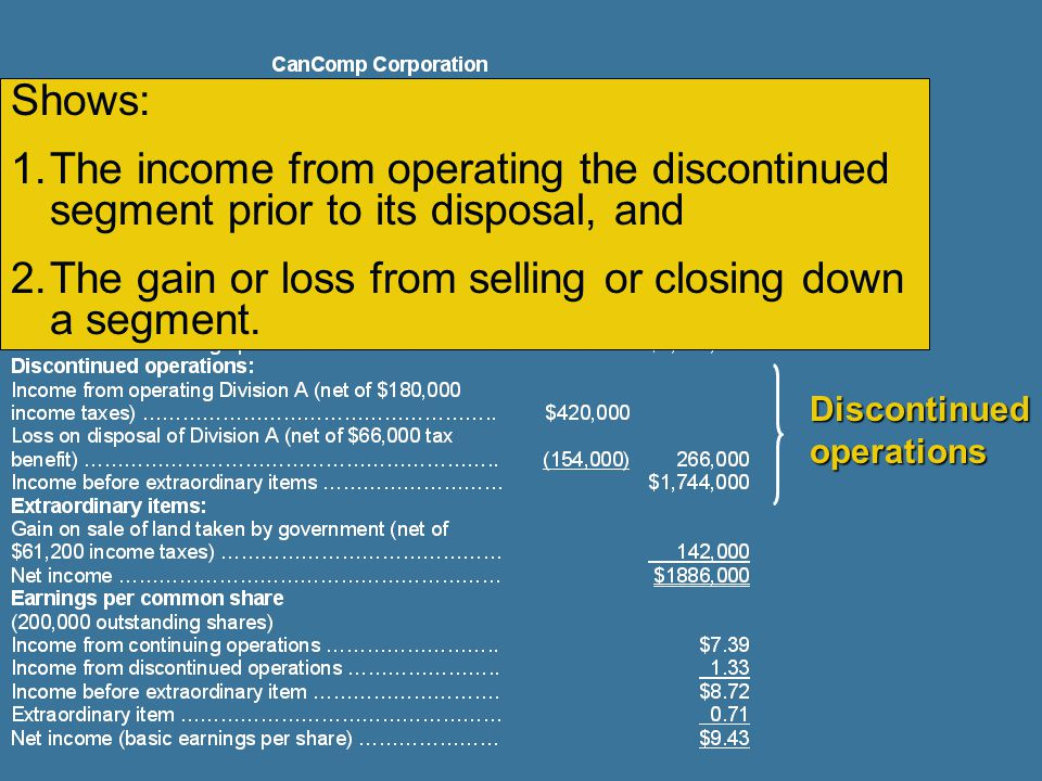 The gain or loss from selling or closing down a segment.