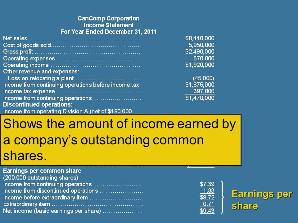 Shows the amount of income earned by a company's outstanding common shares.