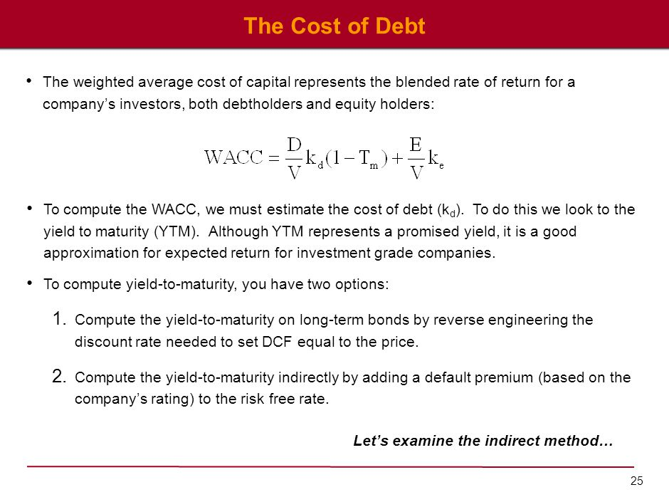 Component 1 of YTM: The Risk Free Rate