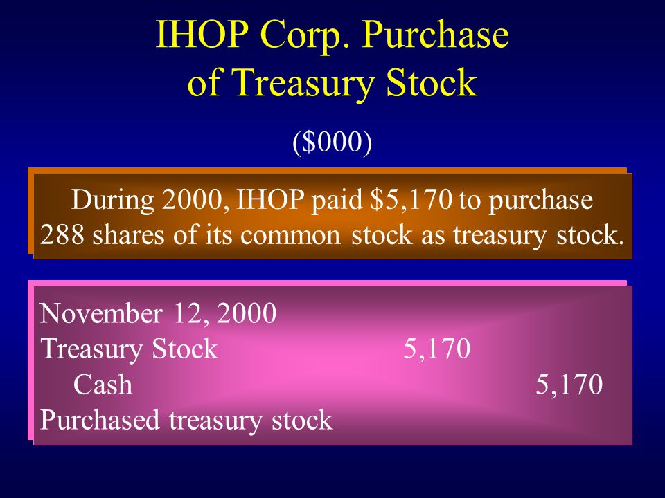 IHOP Corp. Purchase of Treasury Stock