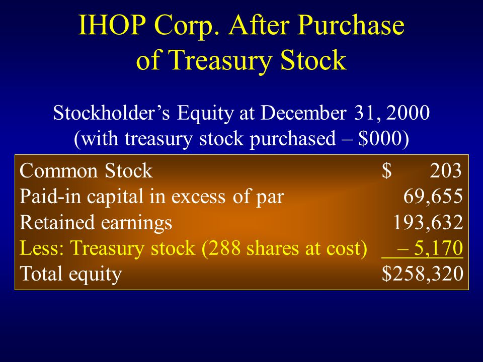 IHOP Corp. After Purchase of Treasury Stock