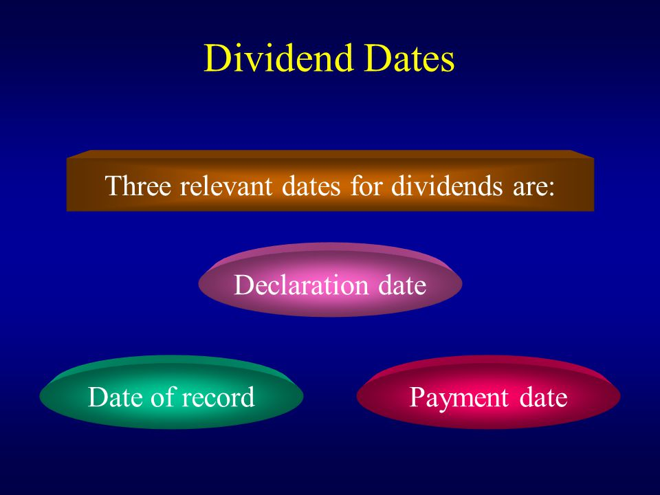 Three relevant dates for dividends are: