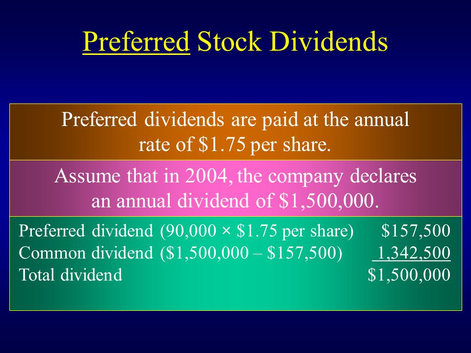Preferred Stock Dividends
