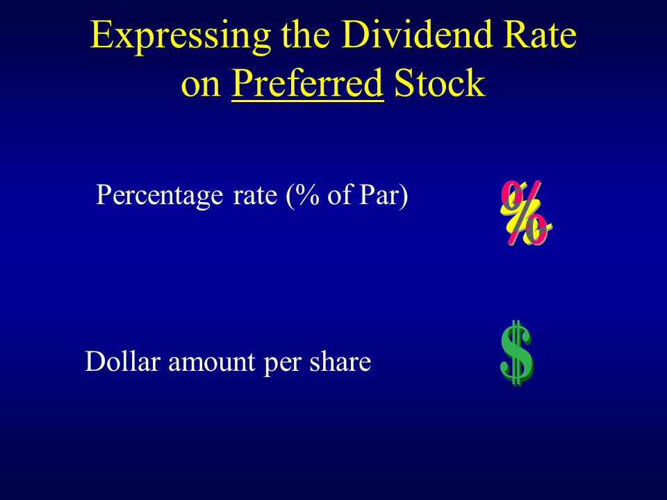 Expressing the Dividend Rate on Preferred Stock