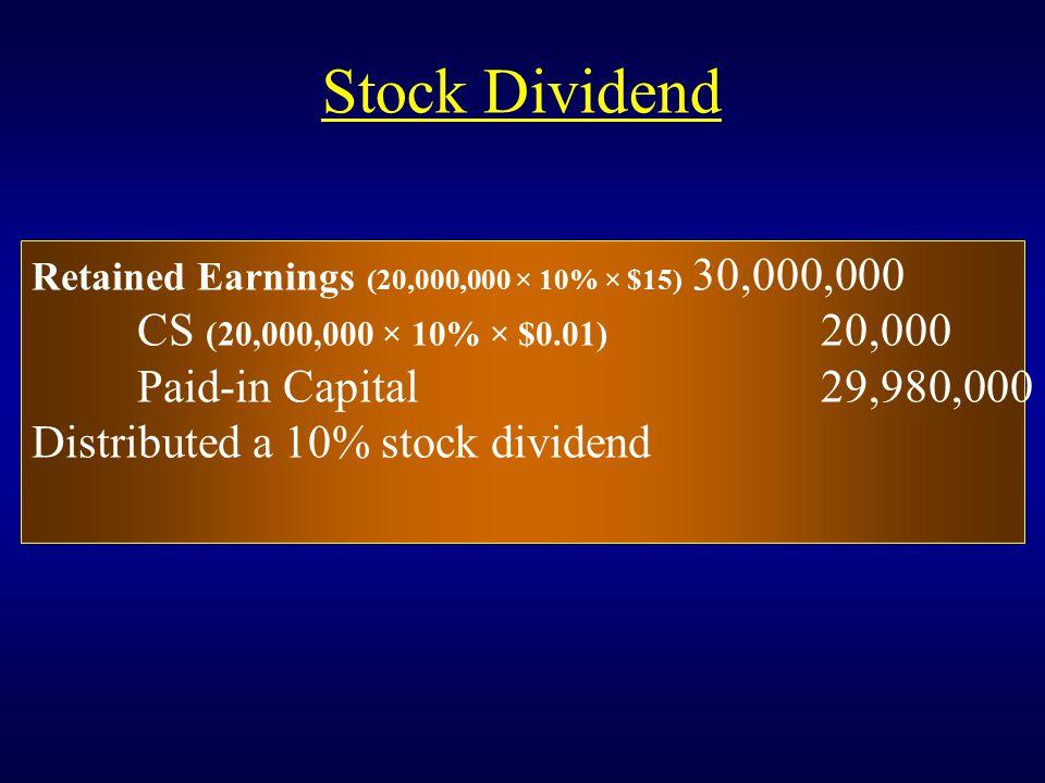 Stock Dividend CS (20,000,000 × 10% × $0.01) 20,000